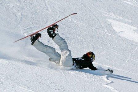 Упал на сноуборде болит колено ортез на коленный сустав краснодар
