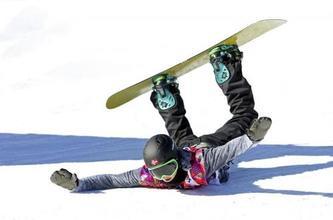 Упал на сноуборде болит колено как лечить периартрит лучезапястного сустава